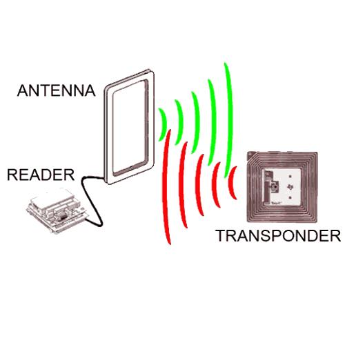 RFID1