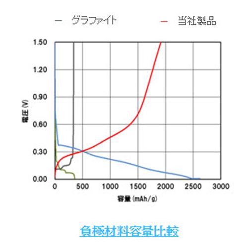 sio-%e6%97%a5%e6%96%871-png