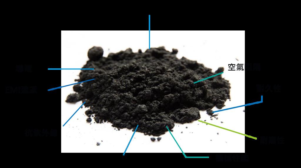 高導熱導電石墨烯